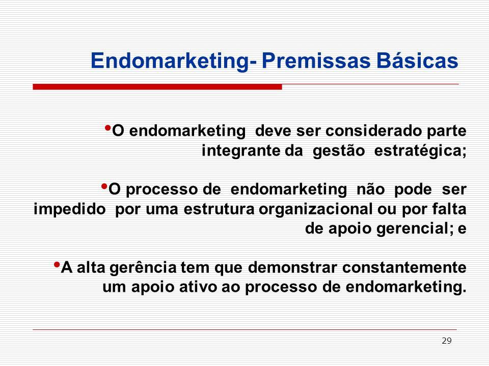 29 Endomarketing- Premissas Básicas O endomarketing deve ser considerado parte integrante da gestão estratégica; O processo de endomarketing não pode