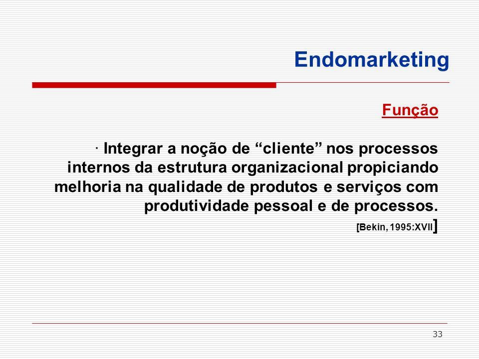33 Endomarketing Função · Integrar a noção de cliente nos processos internos da estrutura organizacional propiciando melhoria na qualidade de produtos