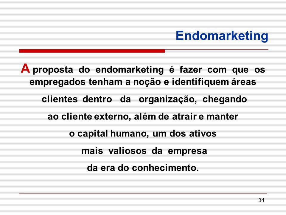 34 Endomarketing A proposta do endomarketing é fazer com que os empregados tenham a noção e identifiquem áreas clientes dentro da organização, chegand