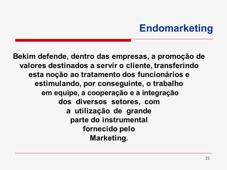 35 Endomarketing Bekim defende, dentro das empresas, a promoção de valores destinados a servir o cliente, transferindo esta noção ao tratamento dos fu