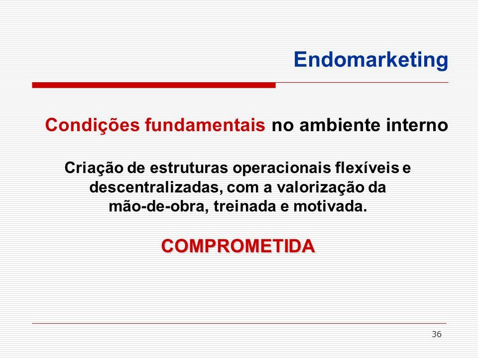 36 Endomarketing Condições fundamentais no ambiente interno Criação de estruturas operacionais flexíveis e descentralizadas, com a valorização da mão-