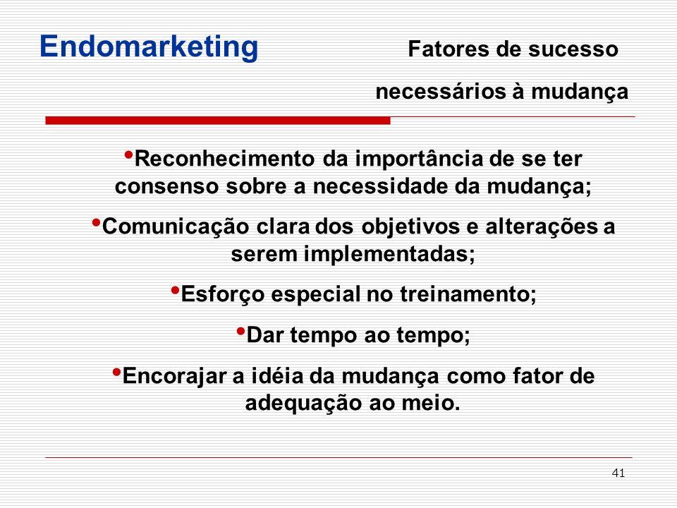 41 Endomarketing Fatores de sucesso necessários à mudança Reconhecimento da importância de se ter consenso sobre a necessidade da mudança; Comunicação