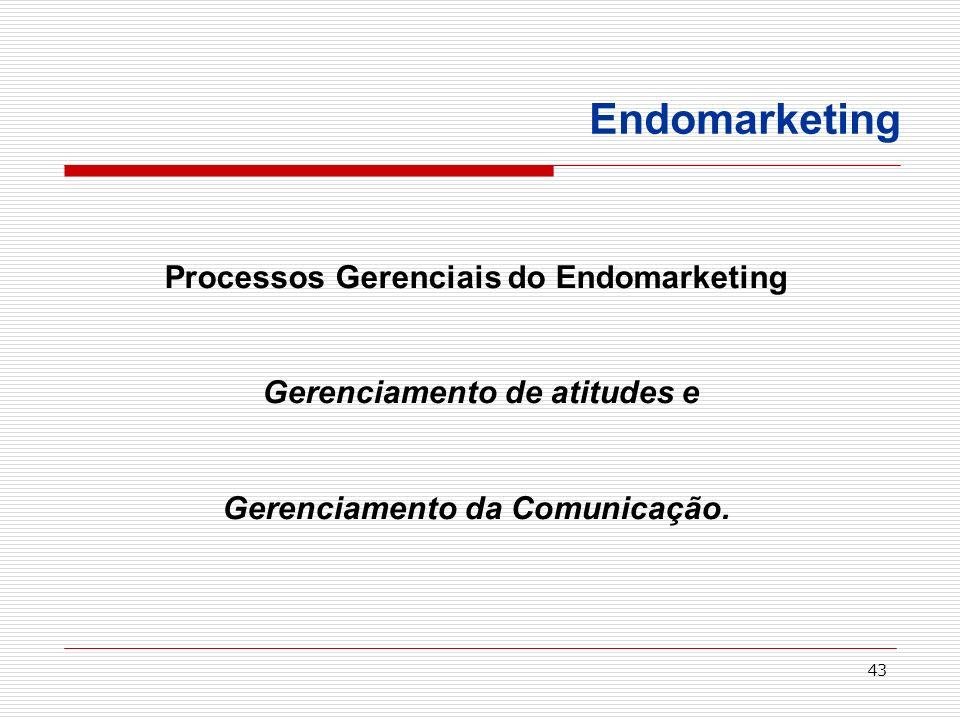 43 Endomarketing Processos Gerenciais do Endomarketing Gerenciamento de atitudes e Gerenciamento da Comunicação.