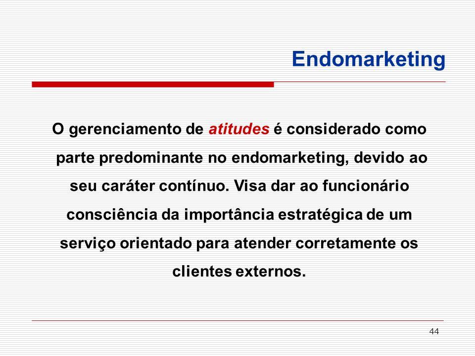 44 Endomarketing O gerenciamento de atitudes é considerado como parte predominante no endomarketing, devido ao seu caráter contínuo. Visa dar ao funci