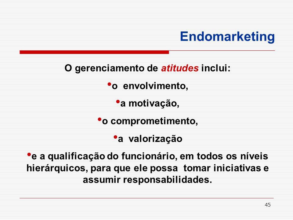 45 Endomarketing O gerenciamento de atitudes inclui: o envolvimento, a motivação, o comprometimento, a valorização e a qualificação do funcionário, em