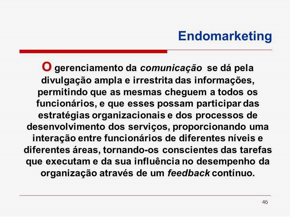 46 Endomarketing O O gerenciamento da comunicação se dá pela divulgação ampla e irrestrita das informações, permitindo que as mesmas cheguem a todos o