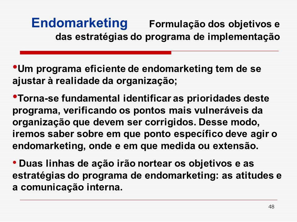 48 Endomarketing Formulação dos objetivos e das estratégias do programa de implementação Um programa eficiente de endomarketing tem de se ajustar à re