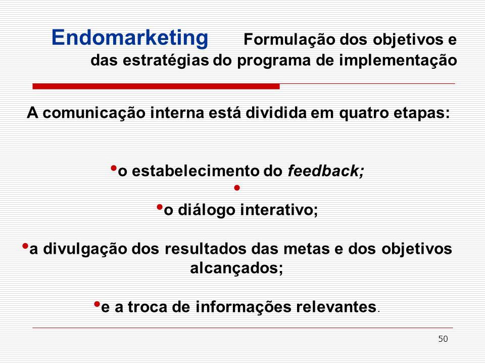 50 Endomarketing Formulação dos objetivos e das estratégias do programa de implementação A comunicação interna está dividida em quatro etapas: o estab