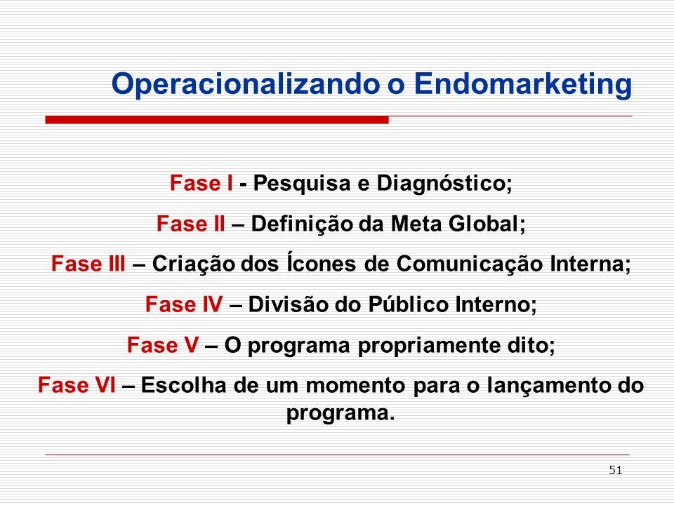 51 Operacionalizando o Endomarketing Fase I - Pesquisa e Diagnóstico; Fase II – Definição da Meta Global; Fase III – Criação dos Ícones de Comunicação