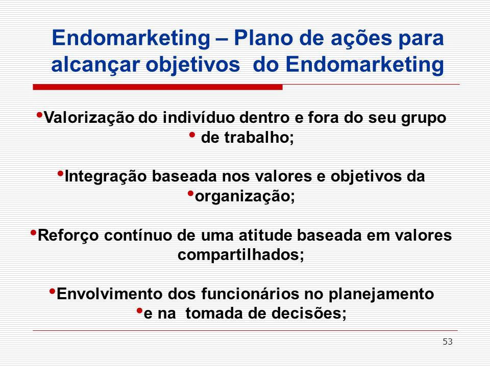 53 Endomarketing – Plano de ações para alcançar objetivos do Endomarketing Valorização do indivíduo dentro e fora do seu grupo de trabalho; Integração