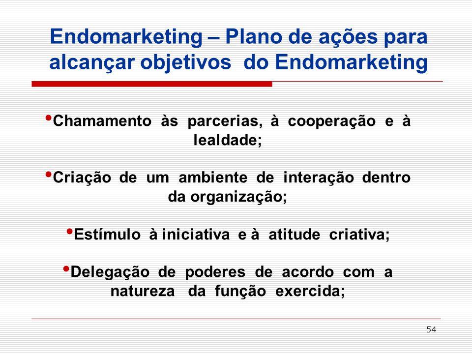54 Endomarketing – Plano de ações para alcançar objetivos do Endomarketing Chamamento às parcerias, à cooperação e à lealdade; Criação de um ambiente