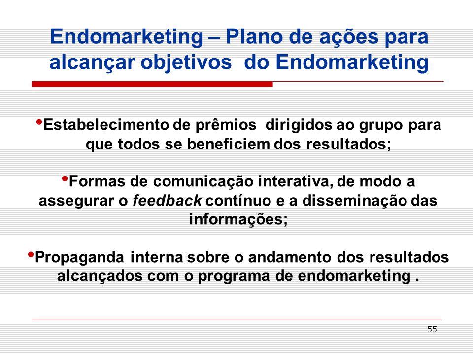 55 Endomarketing – Plano de ações para alcançar objetivos do Endomarketing Estabelecimento de prêmios dirigidos ao grupo para que todos se beneficiem