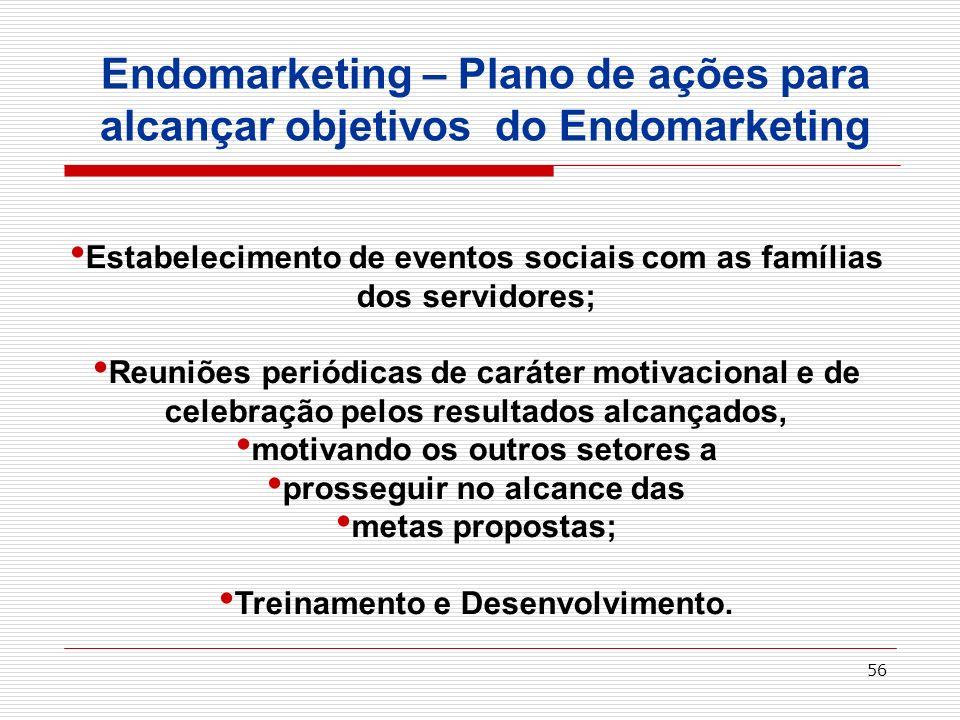 56 Estabelecimento de eventos sociais com as famílias dos servidores; Reuniões periódicas de caráter motivacional e de celebração pelos resultados alc