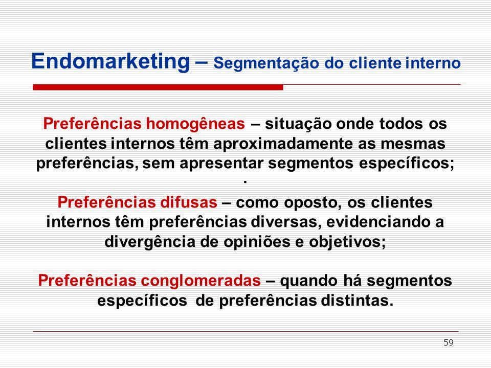 59 Endomarketing – Segmentação do cliente interno Preferências homogêneas – situação onde todos os clientes internos têm aproximadamente as mesmas pre