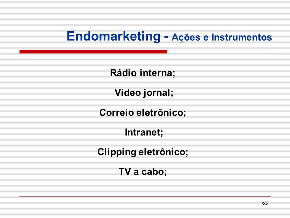 63 Rádio interna; Vídeo jornal; Correio eletrônico; Intranet; Clipping eletrônico; TV a cabo; Endomarketing - Ações e Instrumentos