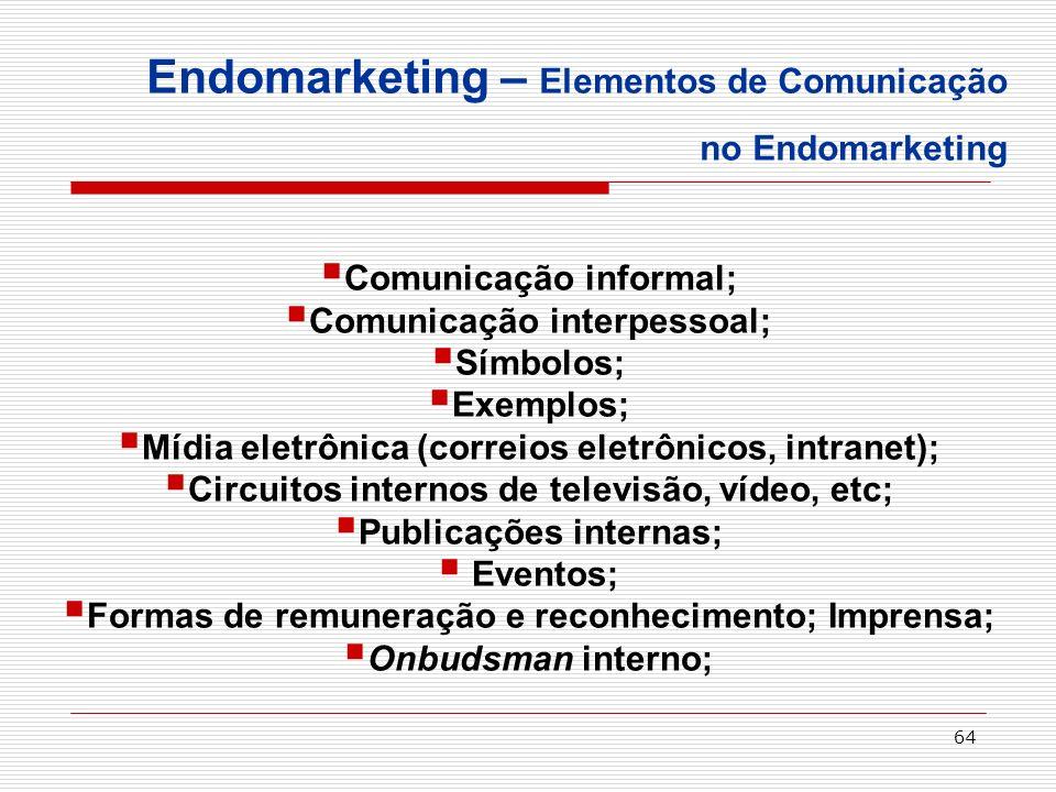 64 Endomarketing – Elementos de Comunicação no Endomarketing Comunicação informal; Comunicação interpessoal; Símbolos; Exemplos; Mídia eletrônica (cor