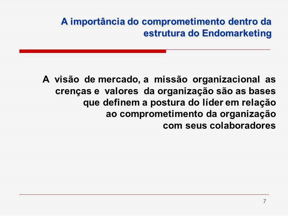 7 A visão de mercado, a missão organizacional as crenças e valores da organização são as bases que definem a postura do líder em relação ao comprometi
