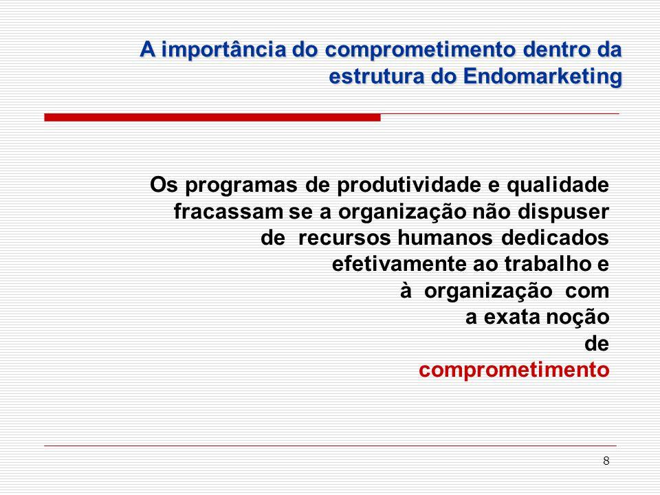8 Os programas de produtividade e qualidade fracassam se a organização não dispuser de recursos humanos dedicados efetivamente ao trabalho e à organiz