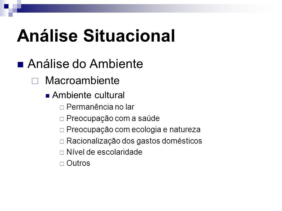 Análise Situacional Análise do Ambiente Macroambiente Ambiente cultural Permanência no lar Preocupação com a saúde Preocupação com ecologia e natureza