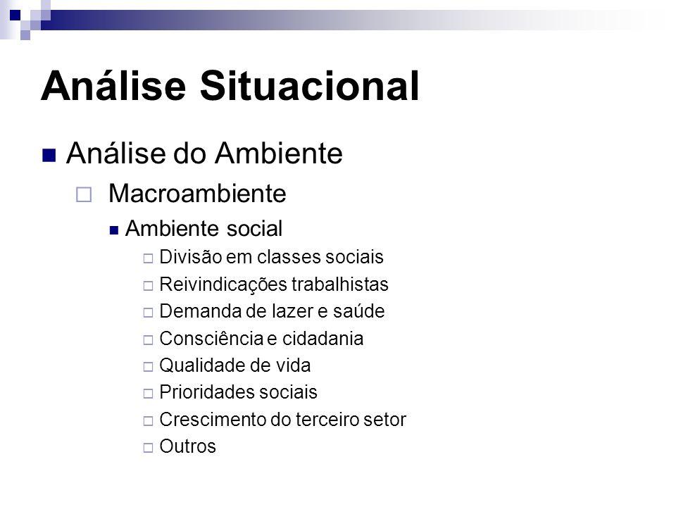Análise Situacional Análise do Ambiente Macroambiente Ambiente social Divisão em classes sociais Reivindicações trabalhistas Demanda de lazer e saúde