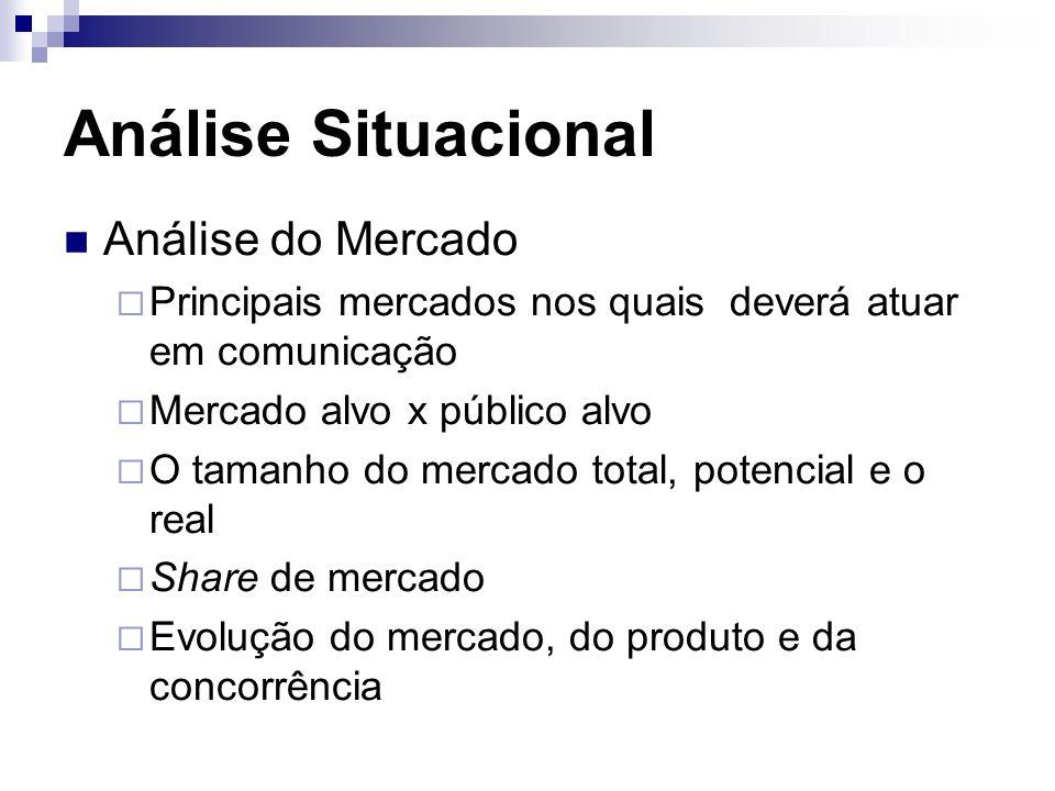 Análise Situacional Análise do Mercado Principais mercados nos quais deverá atuar em comunicação Mercado alvo x público alvo O tamanho do mercado tota