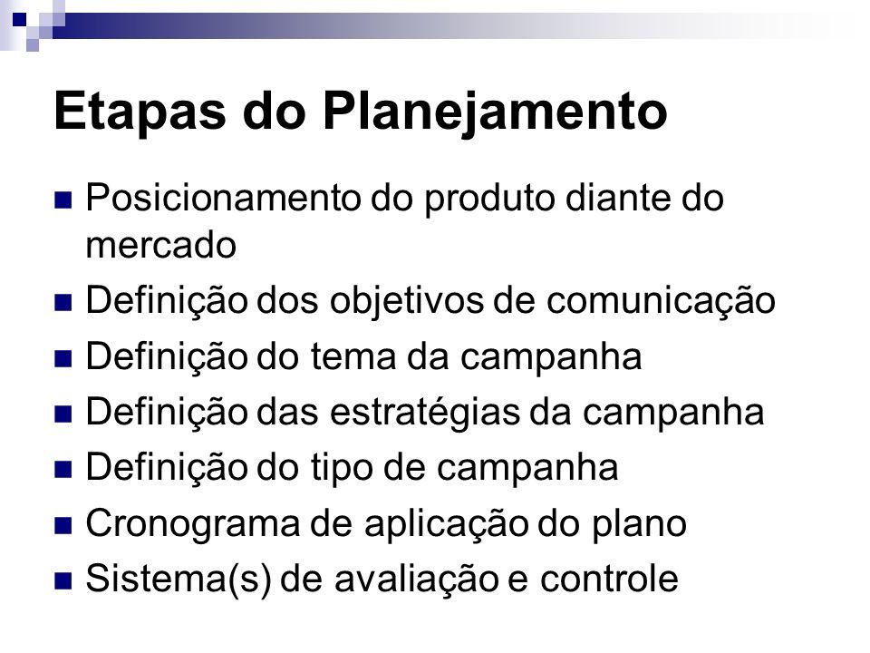 Etapas do Planejamento Posicionamento do produto diante do mercado Definição dos objetivos de comunicação Definição do tema da campanha Definição das