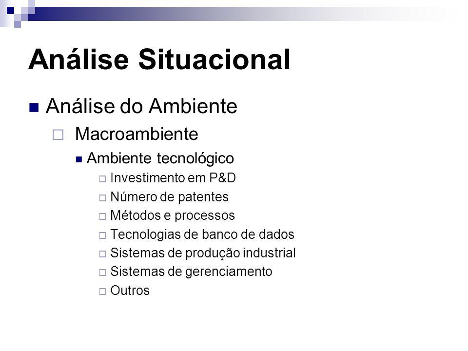 Análise Situacional Análise do Ambiente Macroambiente Ambiente tecnológico Investimento em P&D Número de patentes Métodos e processos Tecnologias de b