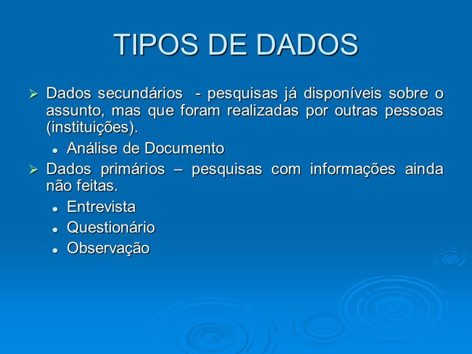 TIPOS DE DADOS Dados secundários - pesquisas já disponíveis sobre o assunto, mas que foram realizadas por outras pessoas (instituições). Dados secundá