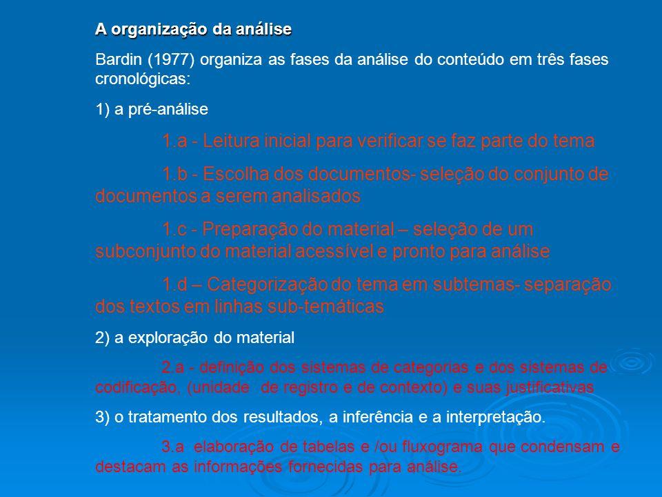 A organização da análise A organização da análise Bardin (1977) organiza as fases da análise do conteúdo em três fases cronológicas: 1) a pré-análise