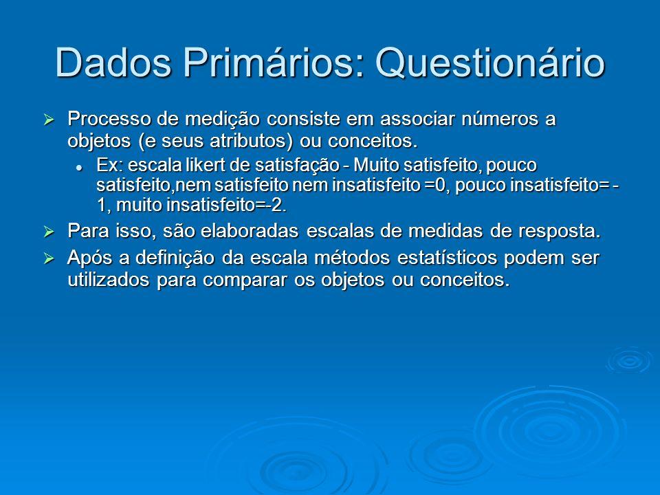 Dados Primários: Questionário Processo de medição consiste em associar números a objetos (e seus atributos) ou conceitos. Processo de medição consiste