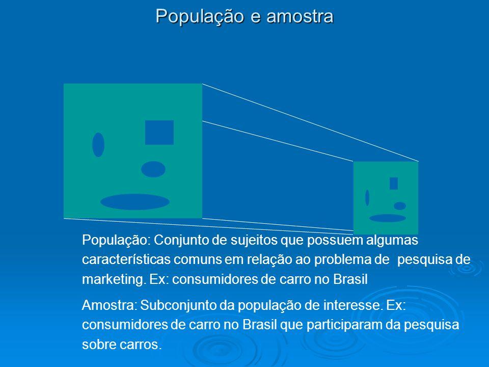 População e amostra População: Conjunto de sujeitos que possuem algumas características comuns em relação ao problema de pesquisa de marketing. Ex: co