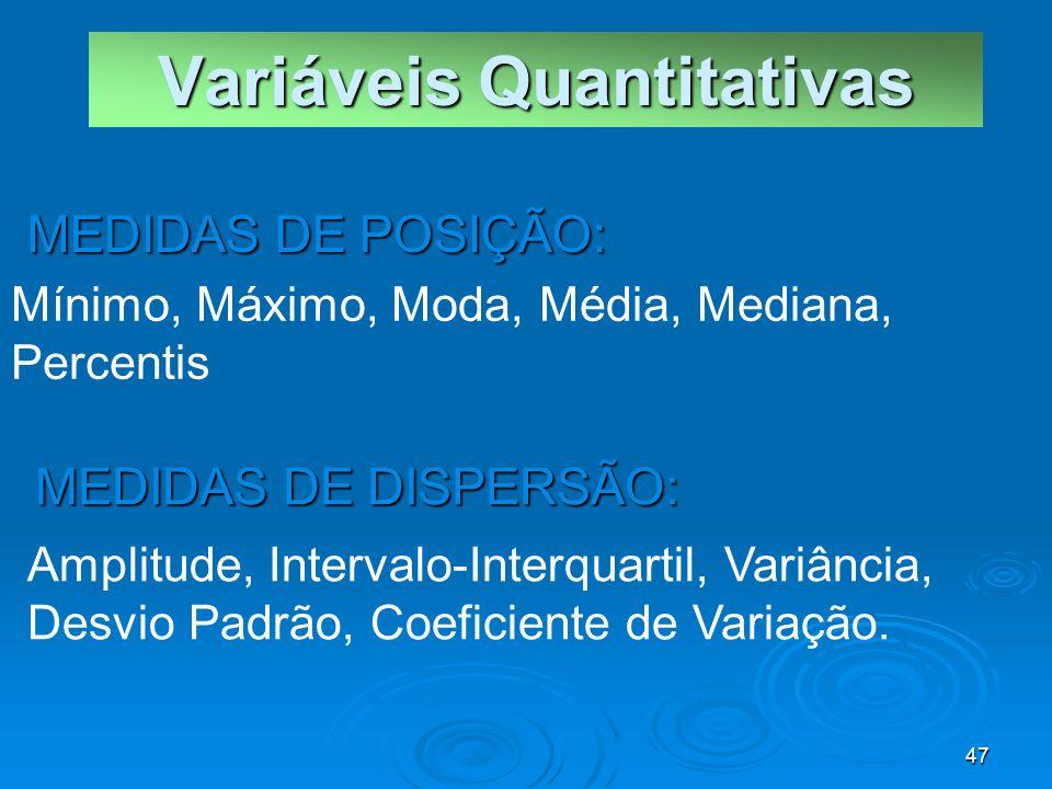 47 Variáveis Quantitativas Amplitude, Intervalo-Interquartil, Variância, Desvio Padrão, Coeficiente de Variação. MEDIDAS DE DISPERSÃO: Mínimo, Máximo,