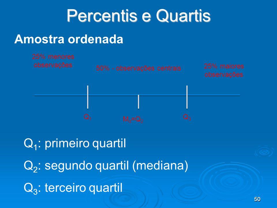 50 Percentis e Quartis Amostra ordenada 50% - observações centrais M d =Q 2 25% menores observações 25% maiores observações Q1Q1 Q3Q3 Q 1 : primeiro q