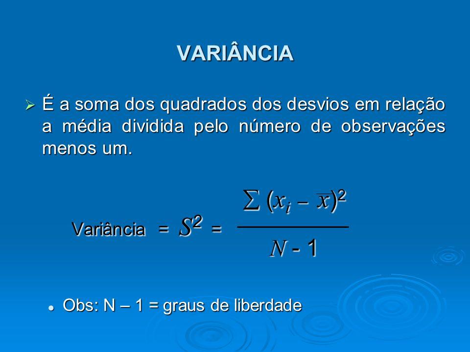 VARIÂNCIA É a soma dos quadrados dos desvios em relação a média dividida pelo número de observações menos um. É a soma dos quadrados dos desvios em re
