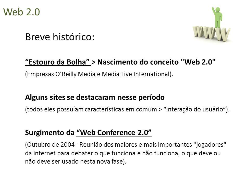 Breve histórico: Estouro da Bolha > Nascimento do conceito