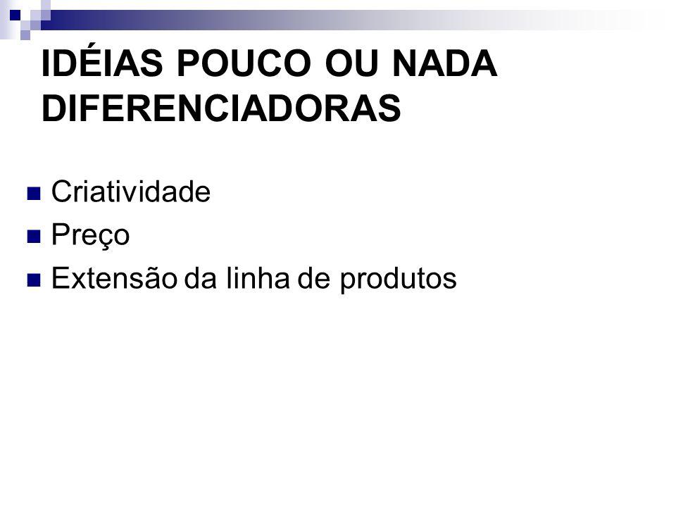 IDÉIAS POUCO OU NADA DIFERENCIADORAS Criatividade Preço Extensão da linha de produtos