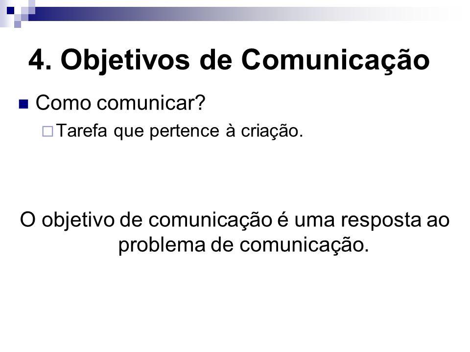 4. Objetivos de Comunicação Como comunicar? Tarefa que pertence à criação. O objetivo de comunicação é uma resposta ao problema de comunicação.
