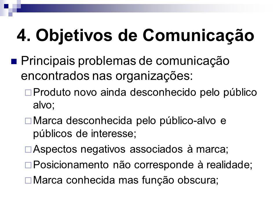 4. Objetivos de Comunicação Principais problemas de comunicação encontrados nas organizações: Produto novo ainda desconhecido pelo público alvo; Marca