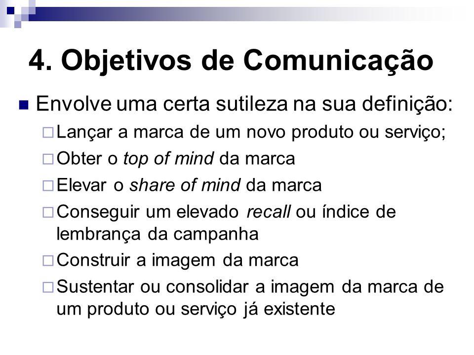 4. Objetivos de Comunicação Envolve uma certa sutileza na sua definição: Lançar a marca de um novo produto ou serviço; Obter o top of mind da marca El