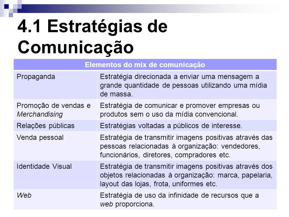 4.1 Estratégias de Comunicação Elementos do mix de comunicação PropagandaEstratégia direcionada a enviar uma mensagem a grande quantidade de pessoas u