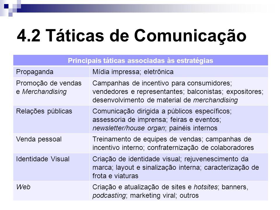 4.2 Táticas de Comunicação Principais táticas associadas às estratégias PropagandaMídia impressa; eletrônica Promoção de vendas e Merchandising Campan