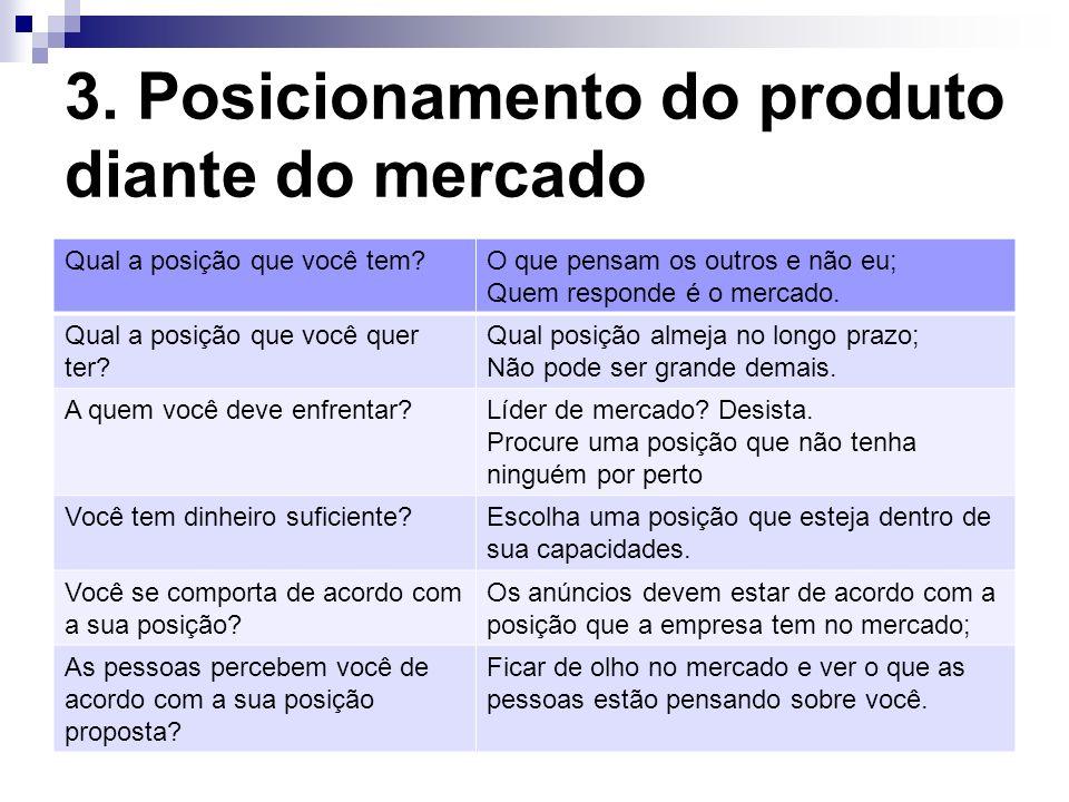 3. Posicionamento do produto diante do mercado Qual a posição que você tem?O que pensam os outros e não eu; Quem responde é o mercado. Qual a posição