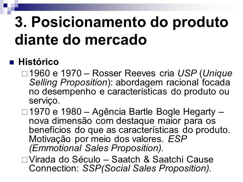 3. Posicionamento do produto diante do mercado Histórico 1960 e 1970 – Rosser Reeves cria USP (Unique Selling Proposition): abordagem racional focada