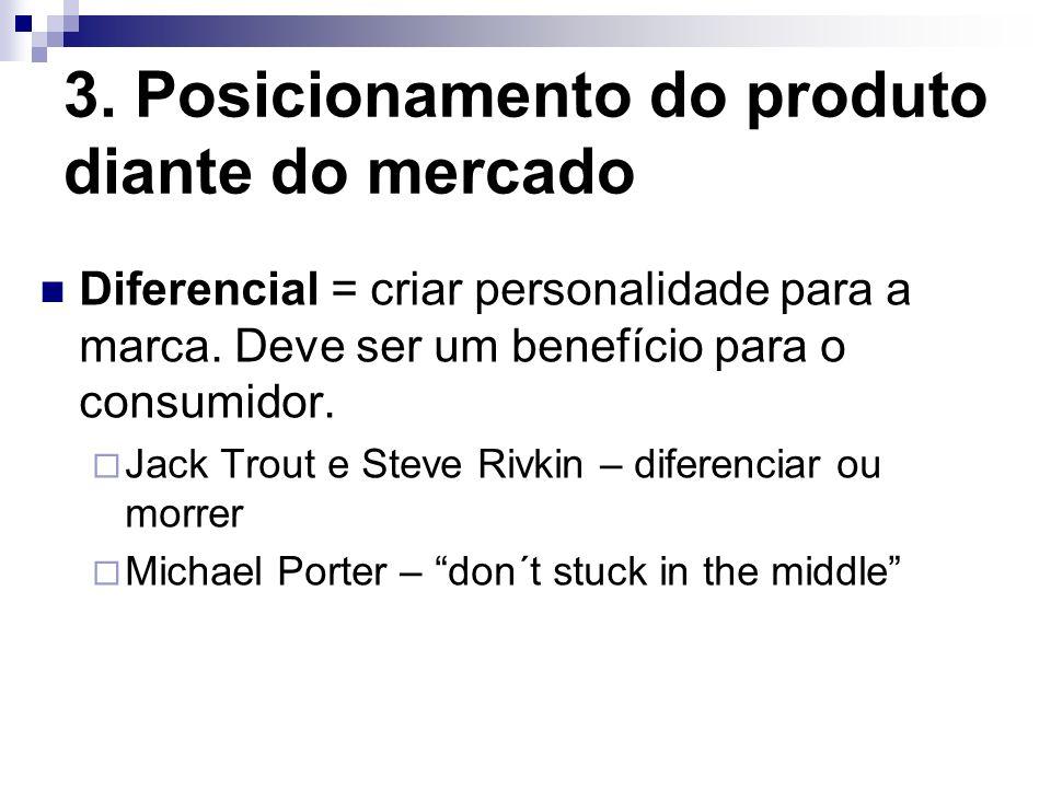 3. Posicionamento do produto diante do mercado Diferencial = criar personalidade para a marca. Deve ser um benefício para o consumidor. Jack Trout e S