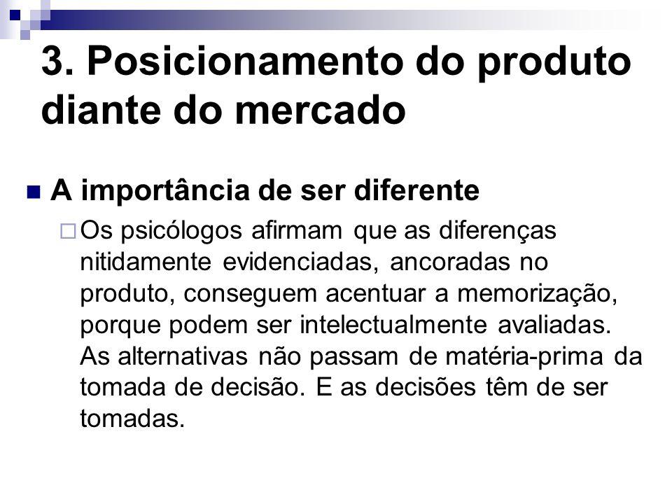 3. Posicionamento do produto diante do mercado A importância de ser diferente Os psicólogos afirmam que as diferenças nitidamente evidenciadas, ancora