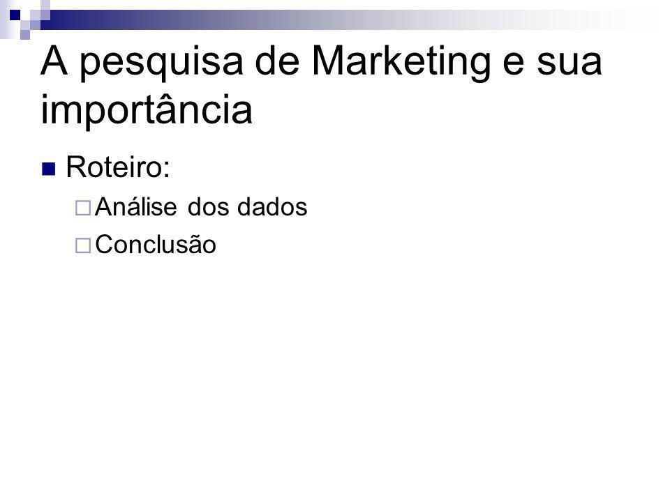A pesquisa de Marketing e sua importância Roteiro: Análise dos dados Conclusão