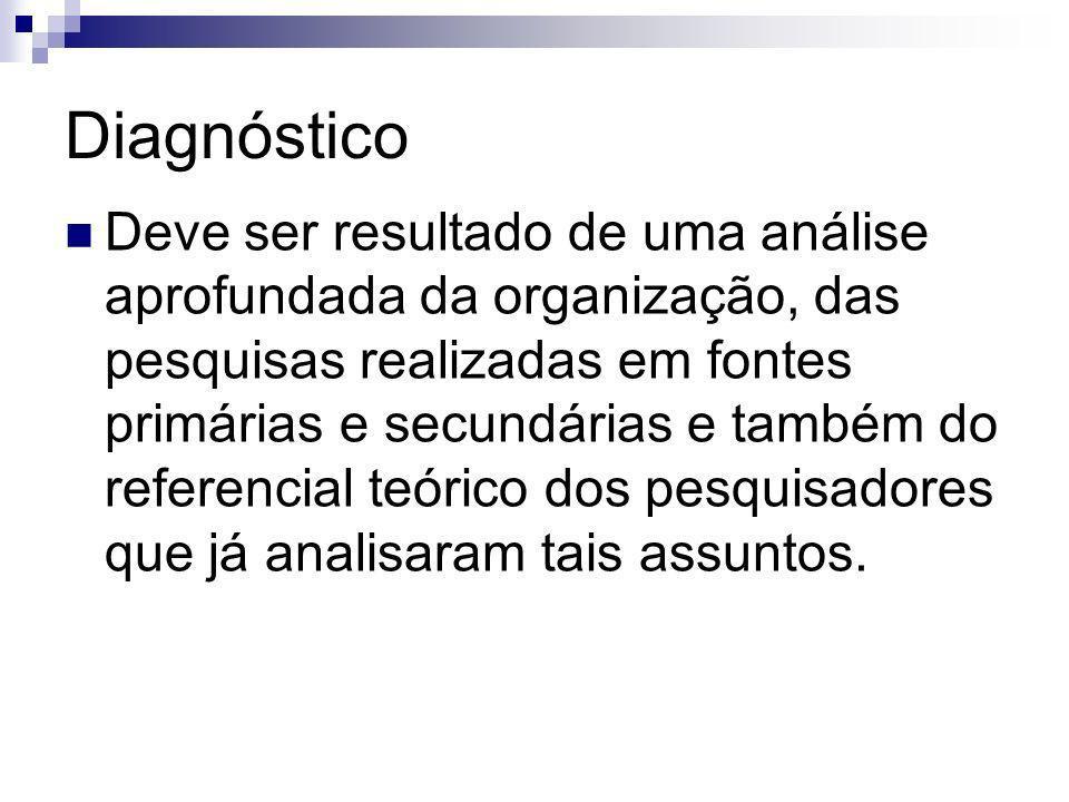 Diagnóstico Deve ser resultado de uma análise aprofundada da organização, das pesquisas realizadas em fontes primárias e secundárias e também do refer