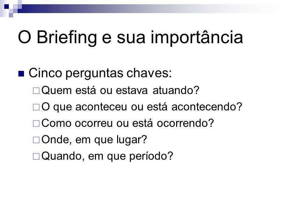 O Briefing e sua importância Cinco perguntas chaves: Quem está ou estava atuando? O que aconteceu ou está acontecendo? Como ocorreu ou está ocorrendo?