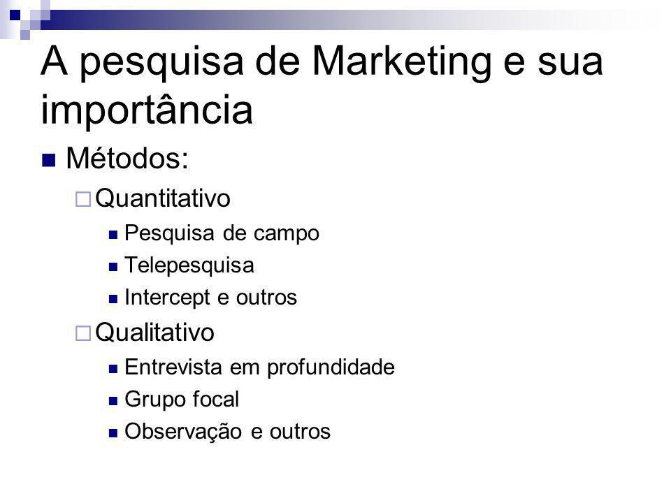 A pesquisa de Marketing e sua importância Métodos: Quantitativo Pesquisa de campo Telepesquisa Intercept e outros Qualitativo Entrevista em profundida
