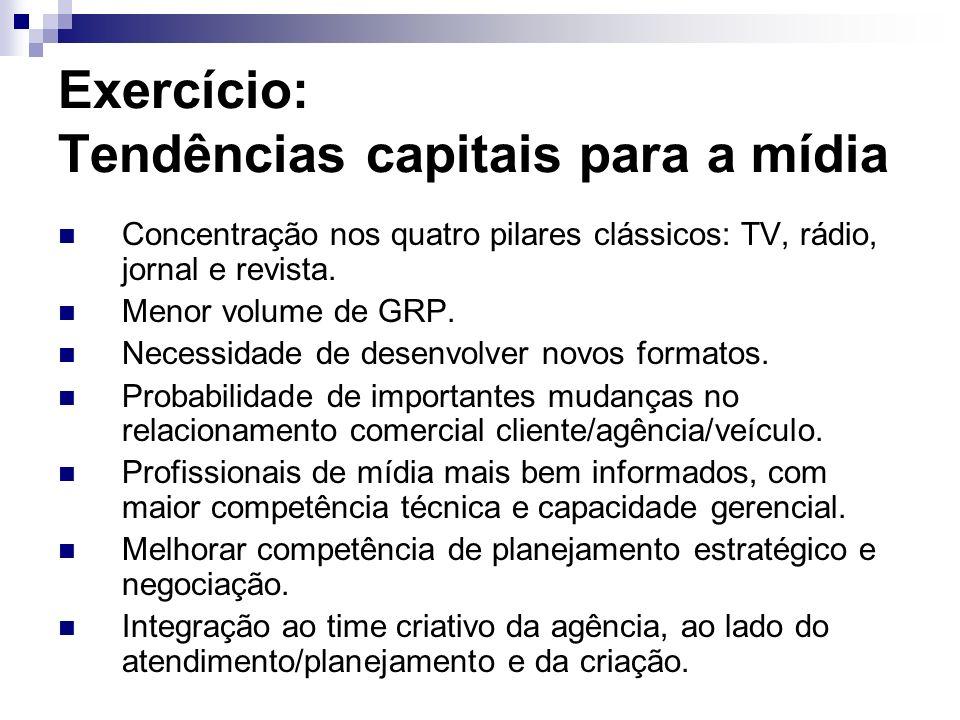 Exercício: Tendências capitais para a mídia Concentração nos quatro pilares clássicos: TV, rádio, jornal e revista. Menor volume de GRP. Necessidade d